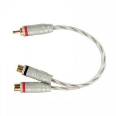 Межблочный кабель KICX MRCA02Y (обратный)